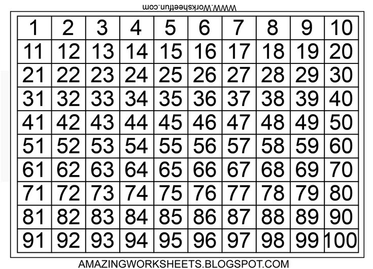 Number+chart+1+to+100+squares.png (1600×1154)