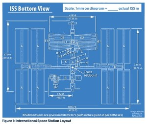 ISS Bottom View | Schematics | Pinterest