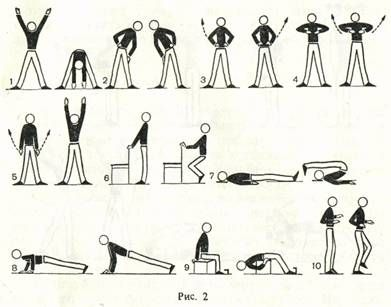 There are different types of physical therapies for the