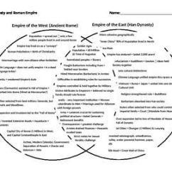 Hinduism Buddhism Venn Diagram Human Brain Blank Christianity And Judaism Essay