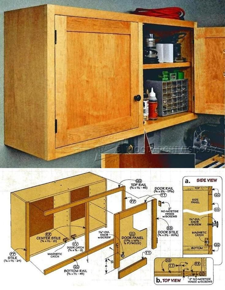 25 best ideas about Shop Cabinets on Pinterest  Wood