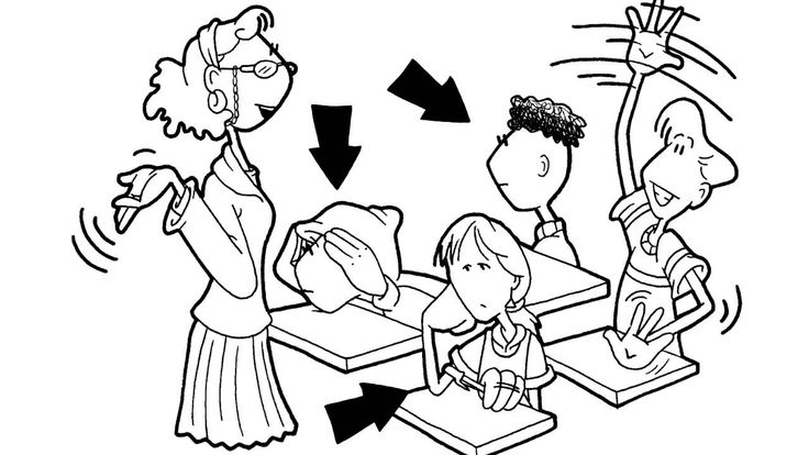 17 Best images about Kagan Cooperative Learning on