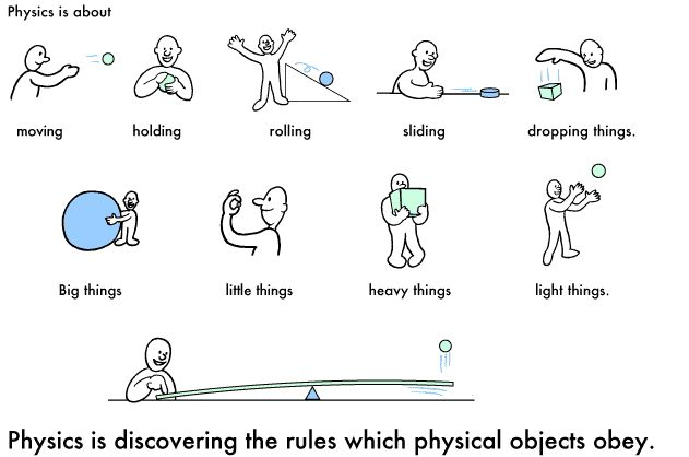 17 Best images about Energy Potential and Kinetic on