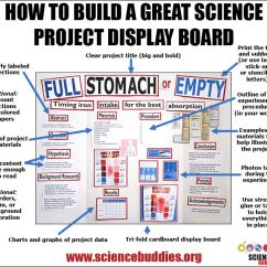 Maglev Train Diagram 2016 Taotao 50 Wiring The 692 Best Images About K-12 Science Project Ideas On Pinterest | Environmental Engineering ...