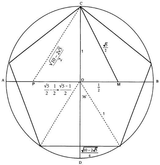 Plus de 1000 idées à propos de Maths Image sur Pinterest