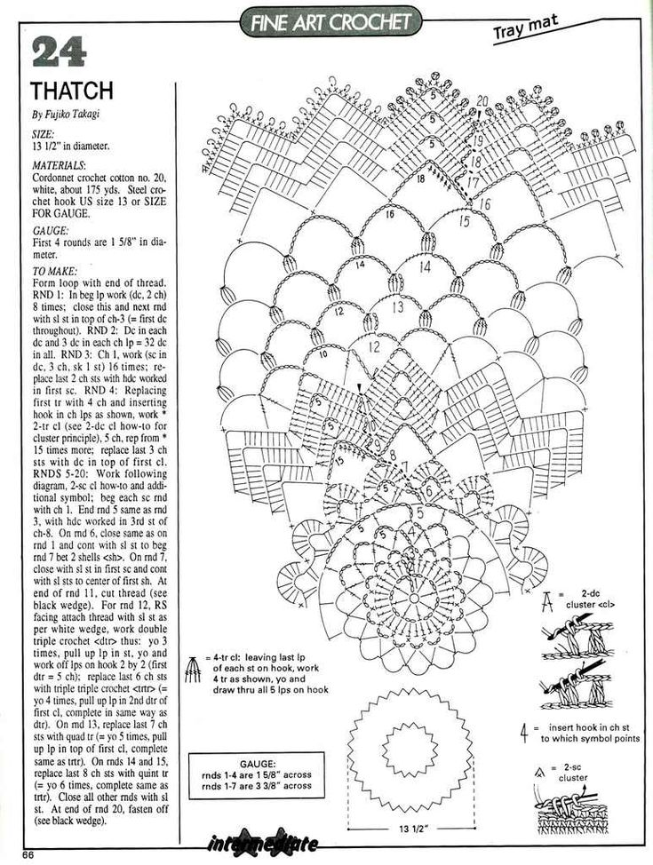 stitch diagram chart crochet pinterest