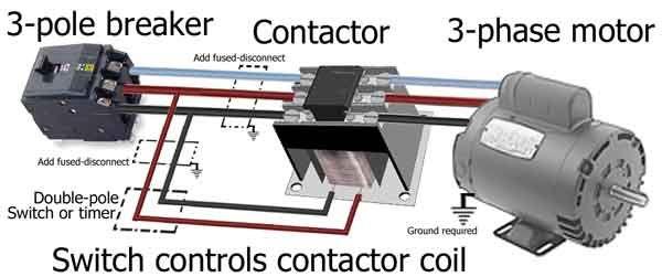 basic auto ac wiring diagram garage door opener motor 3-phase   handyman diagrams pinterest wire, electric and motors