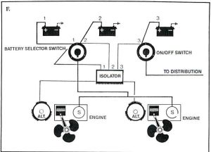 Great diagram dual battery charger, triple battery