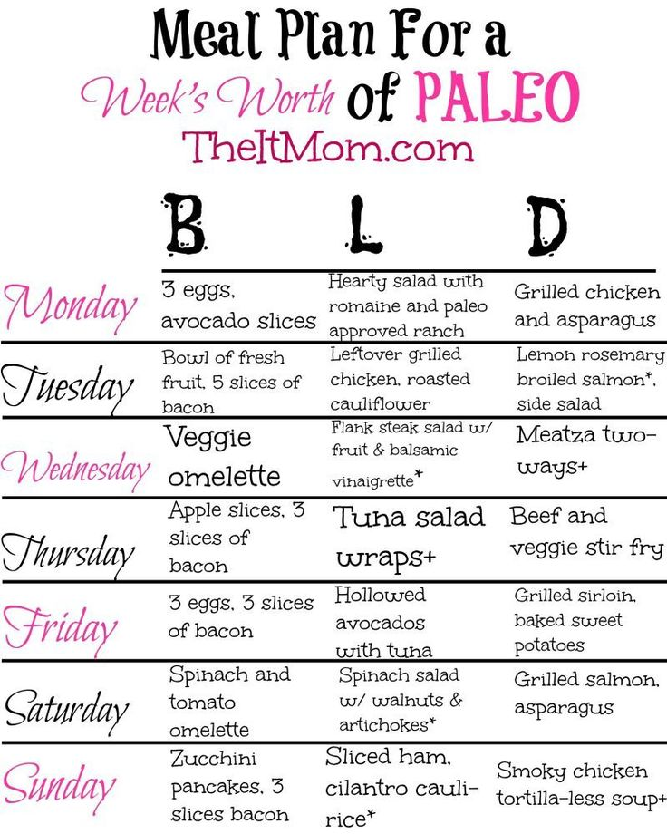 paleo diet meal plan plans for the week healthy