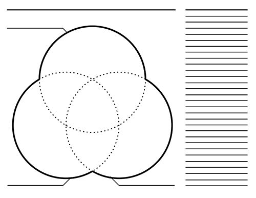 25+ Best Ideas about Venn Diagram Template on Pinterest