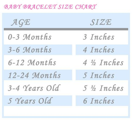 Baby Bracelet Size Chart Google Search For My CHILD