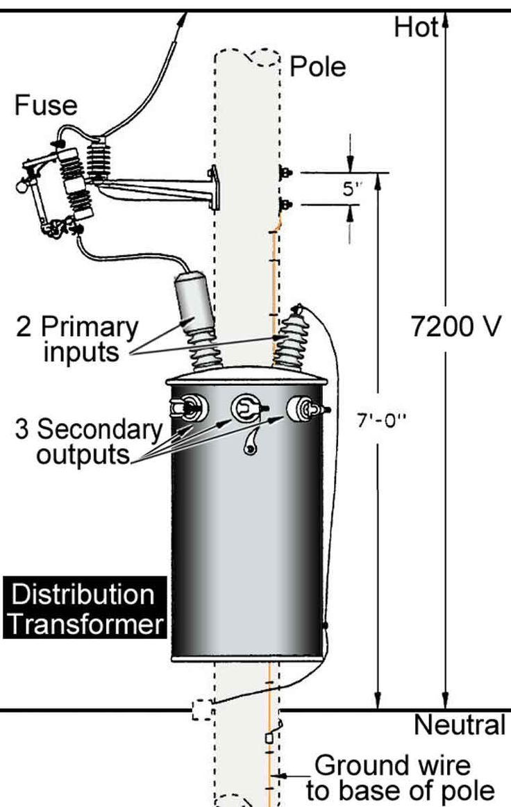 Transformer Wiring Diagrams : Transformer wiring diagram v primary secondary