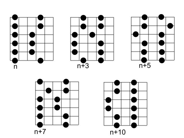 41 best images about Guitar Scales, Charts, Modes, Etc. on