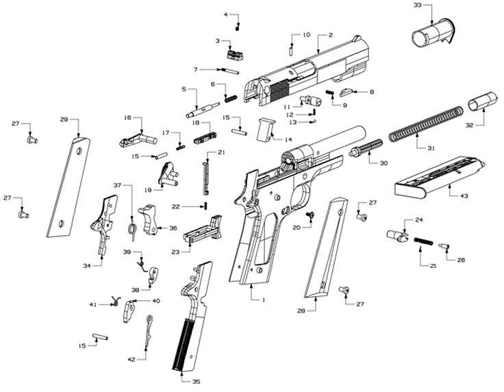 1911 pattern pistol parts diagram