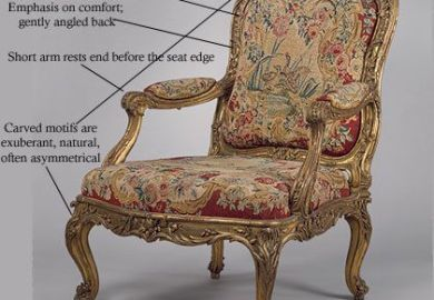 Furniture Style Reference On Pinterest Louis Xv Chair