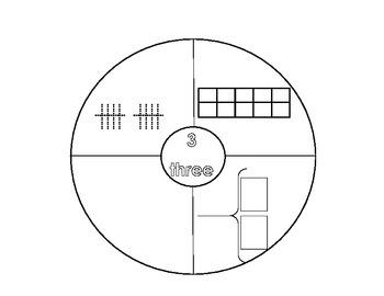 1000+ ideas about Thinking Maps Math on Pinterest