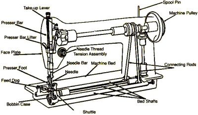 Treadle sewing machines, Sewing machines and Vintage parts