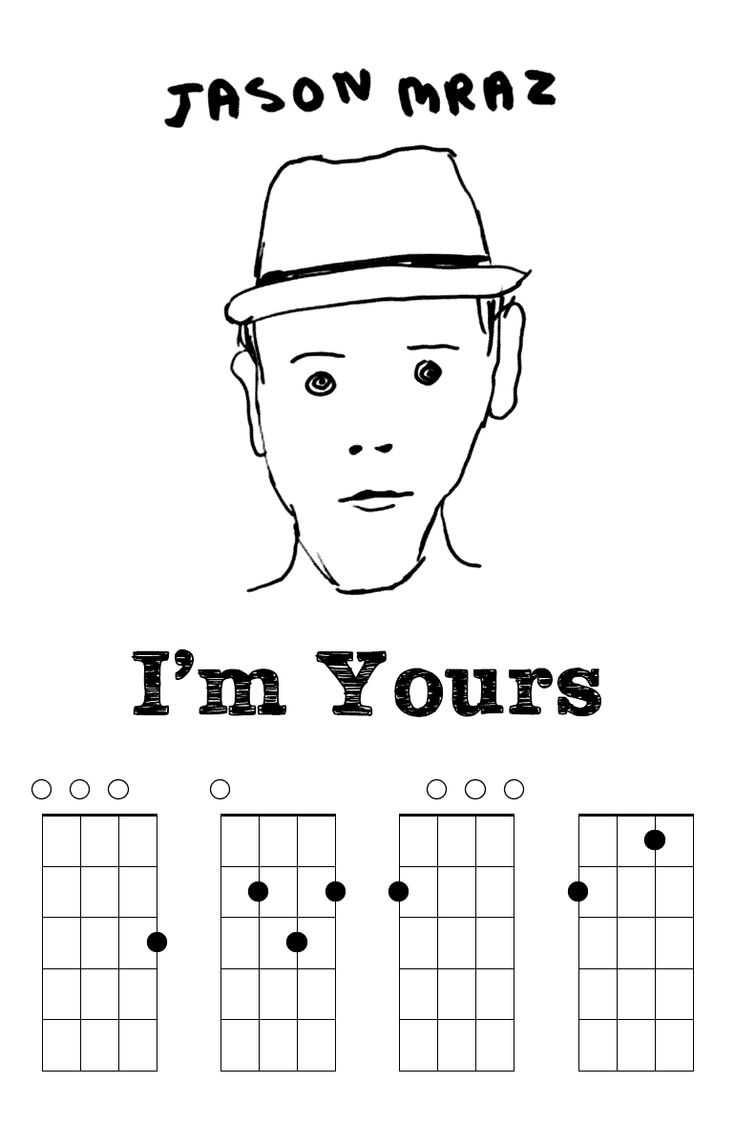 17 Best images about Ukulele Song Chords/Tutorials on