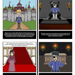 The Third Wish Plot Diagram 2002 Saturn Sl2 Ignition Wiring 286 Best Images About Storyboard That - Lesson Plans On Pinterest | Create A Timeline, Student ...