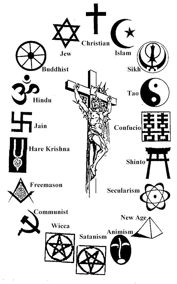 25+ best Hindu symbols ideas on Pinterest
