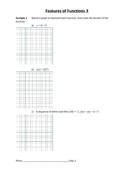 1000+ ideas about Graph Of A Function on Pinterest