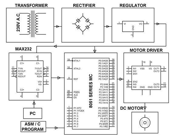 microsoft block diagram software