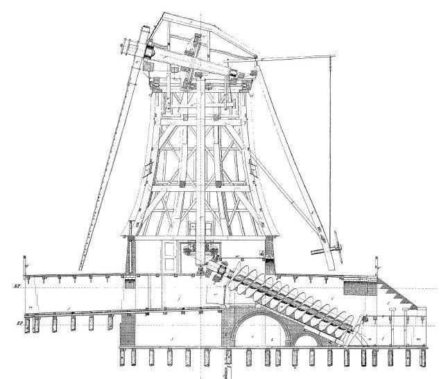 Dutch polder draining windmill uses an Archimedes screw