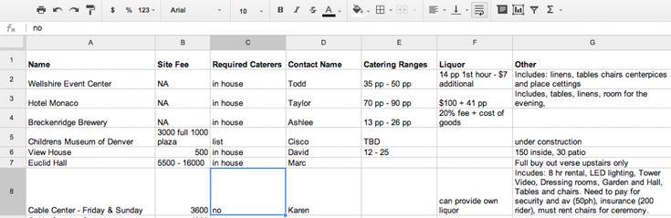 wedding budgeting tool