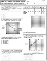 19 best images about Scatter Plots on Pinterest ...