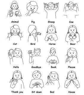 25+ best ideas about Sign Language Alphabet on Pinterest