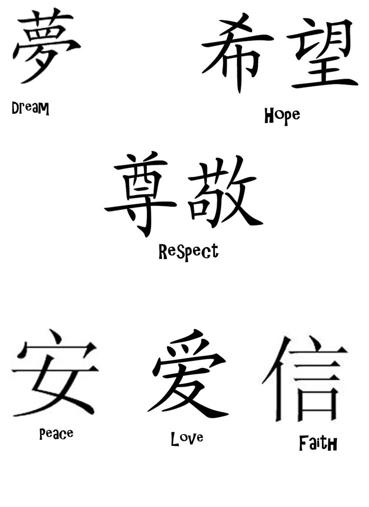best 25 chinese symbol tattoos ideas on pinterest