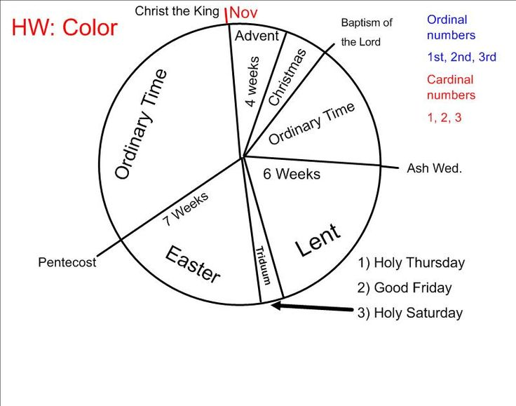 1000+ images about Liturgical Calendar / Colors on