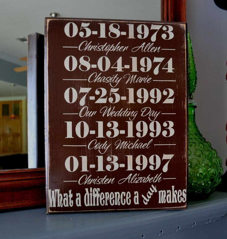 76 Best Images About Wood Signs On Pinterest Happy Campers