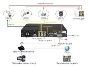 diagram of cctv installations | Wiring Diagram for CCTV