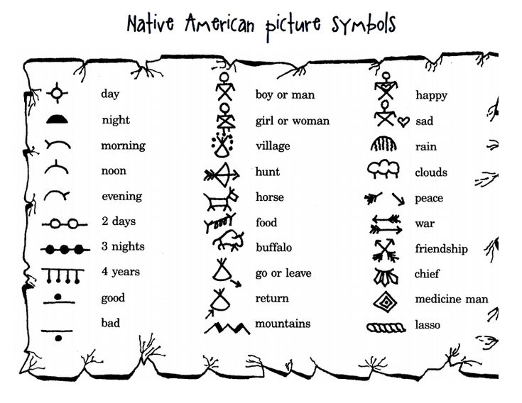 17 Best ideas about Native American Symbols on Pinterest