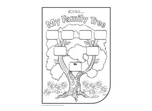 Why not fill in this family tree printable template with