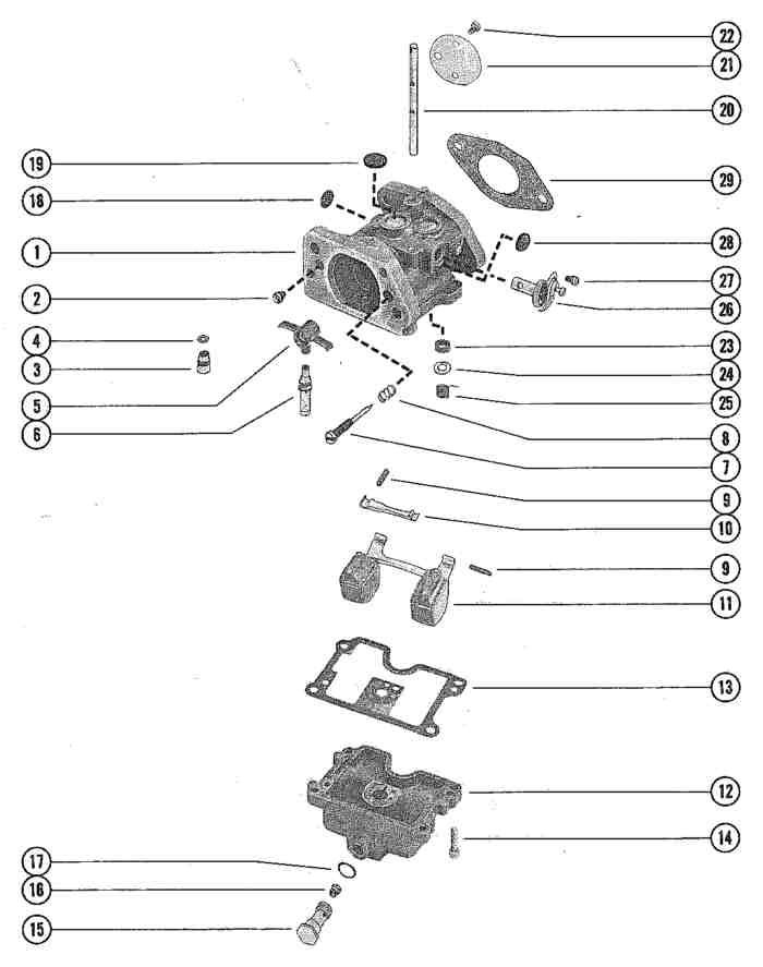 Boat Engine: a collection of ideas to try about Other