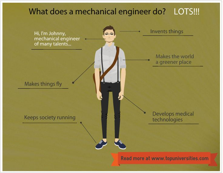 Forensic Mechanical Engineer Cover Letter