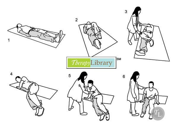 Bed Mobility for Hemiplegics and other printables for OT