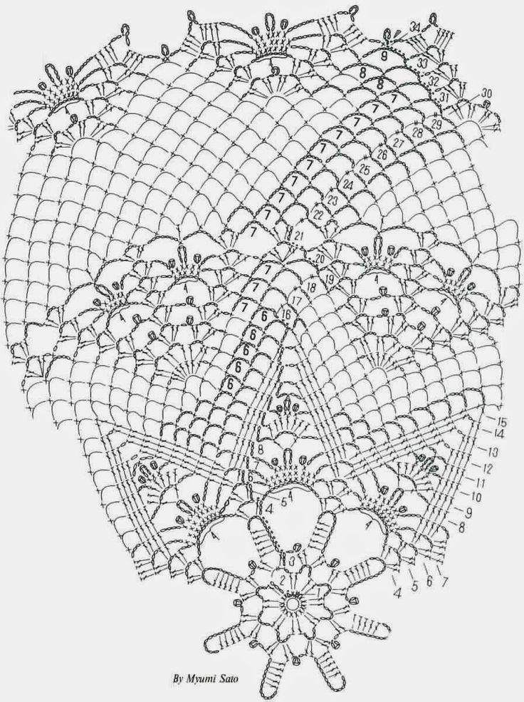 Best 25+ Crochet Tablecloth Pattern ideas on Pinterest