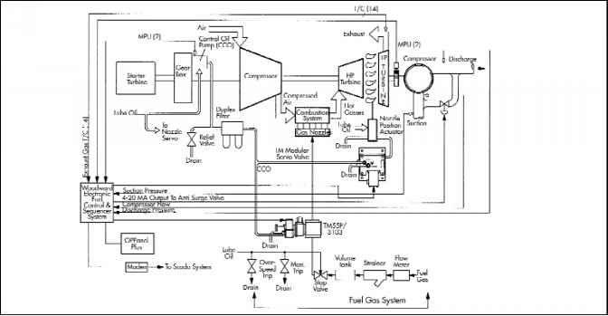 fig 13  fig 13 · cfm56 engine material diagram