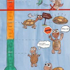 Human Hand Skeleton Diagram Pioneer Wiring Harness 16 Pin Emotie Thermometer | School : Algemeen Pinterest