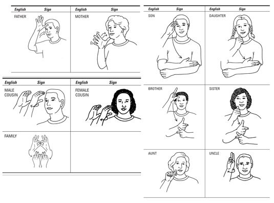 Basic Sign Vocabulary In Asl For Family Members Good For