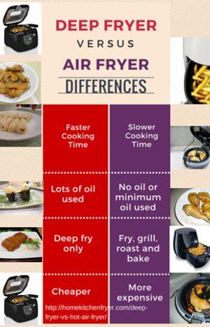 kitchen fryer bottom cabinets deep fat vs hot air |
