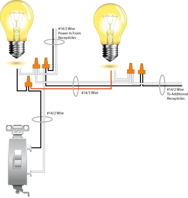 Wiring A Light Diagram 3 Way Light Switch Wiring Wiring Diagrams