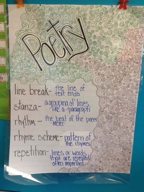 88 Best Images About Anchor Charts Galore On Pinterest