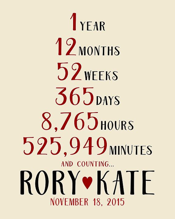 25 best First wedding anniversary quotes on Pinterest  First wedding anniversary gift