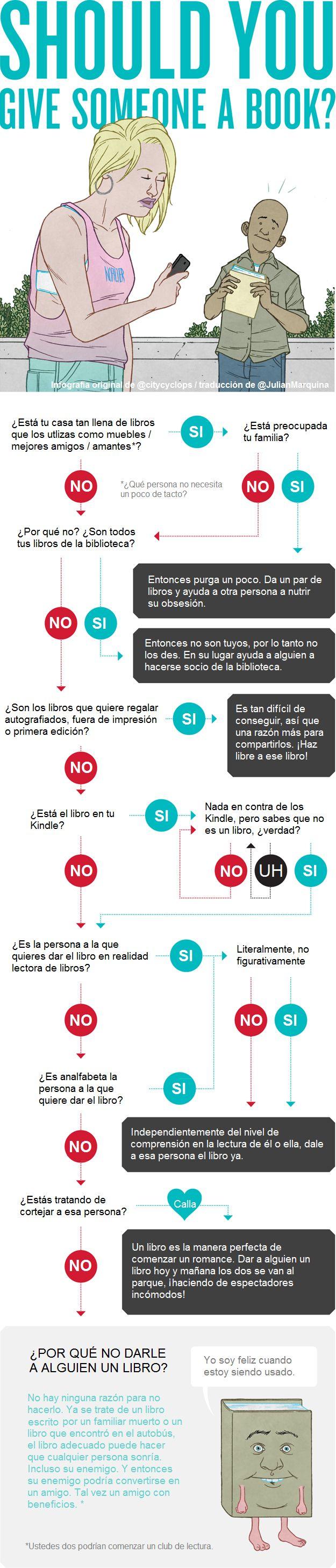 Should You Give Someone A Book? [traducido español]