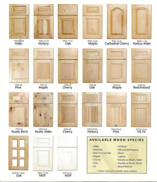 25 Best Ideas About Cabinet Doors On Pinterest Rustic Cabinets