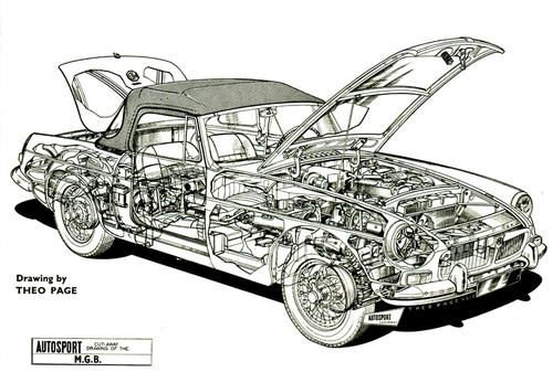 550 best images about Triumph Spitfire/GT6 on Pinterest